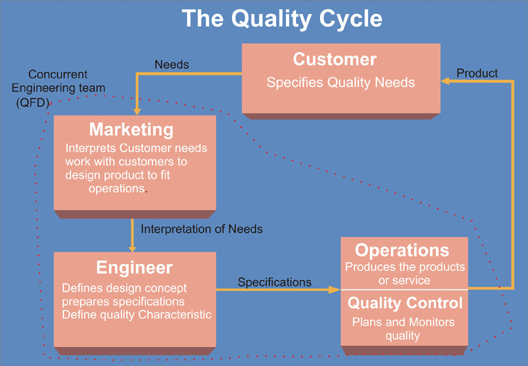 Just In Time Manufacturing Ppt 31477037 together with Lean Thinking also Quality Methods also Lean Manufacturing furthermore Lean It. on toyota manufacturing process